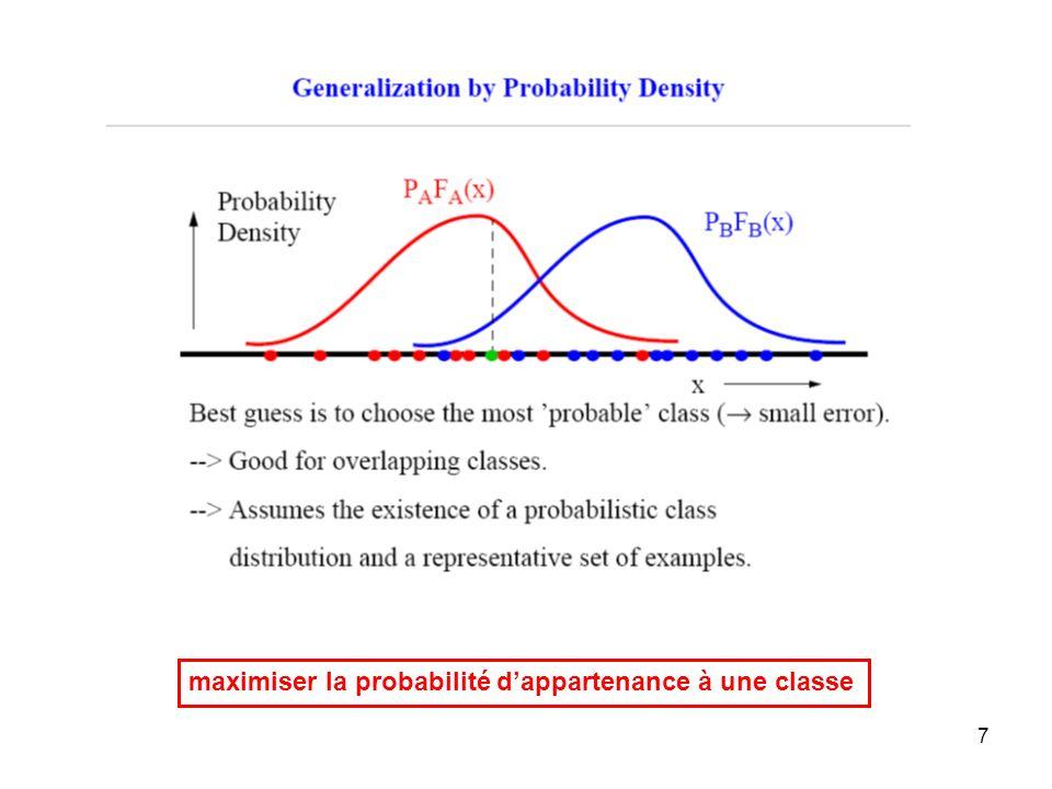 7 maximiser la probabilité dappartenance à une classe