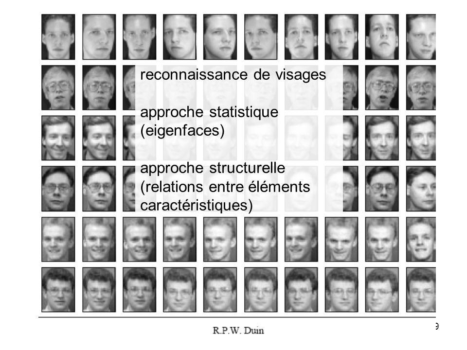 79 reconnaissance de visages approche statistique (eigenfaces) approche structurelle (relations entre éléments caractéristiques)