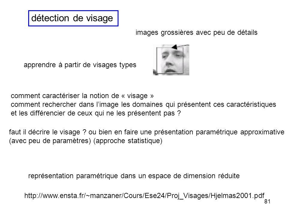 81 détection de visage apprendre à partir de visages types représentation paramétrique dans un espace de dimension réduite images grossières avec peu