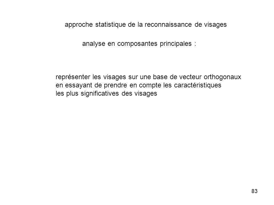 83 analyse en composantes principales : représenter les visages sur une base de vecteur orthogonaux en essayant de prendre en compte les caractéristiq