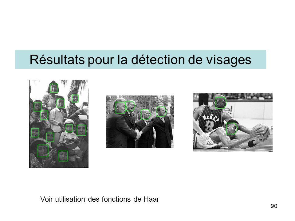 90 Résultats pour la détection de visages Voir utilisation des fonctions de Haar