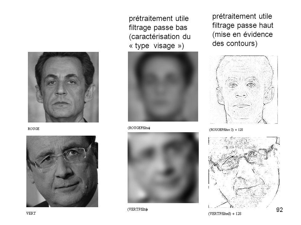 92 prétraitement utile filtrage passe haut (mise en évidence des contours) prétraitement utile filtrage passe bas (caractérisation du « type visage »)