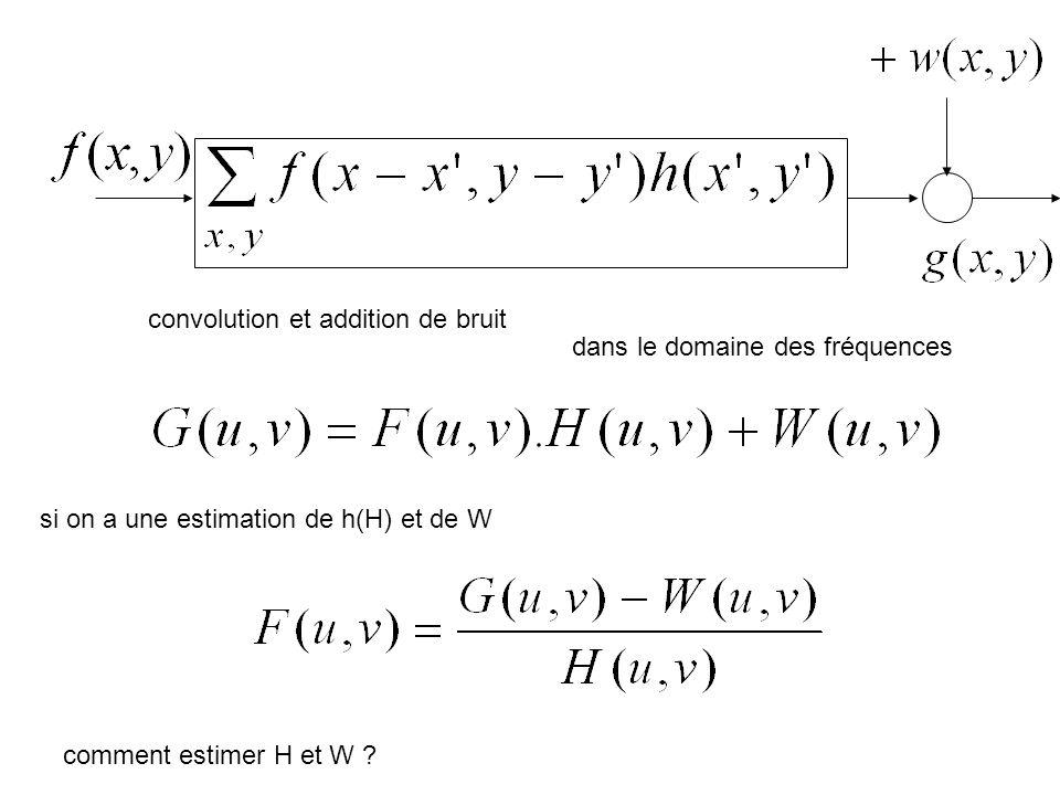 convolution et addition de bruit si on a une estimation de h(H) et de W dans le domaine des fréquences comment estimer H et W ?