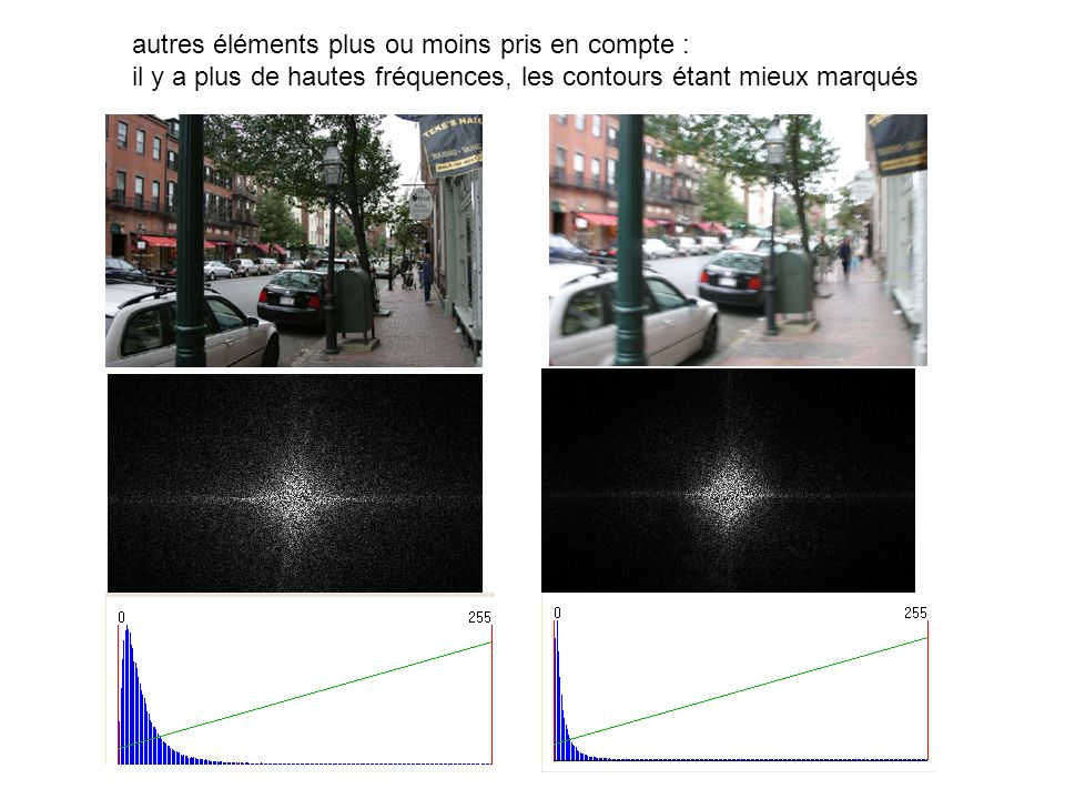 autres éléments plus ou moins pris en compte : il y a plus de hautes fréquences, les contours étant mieux marqués