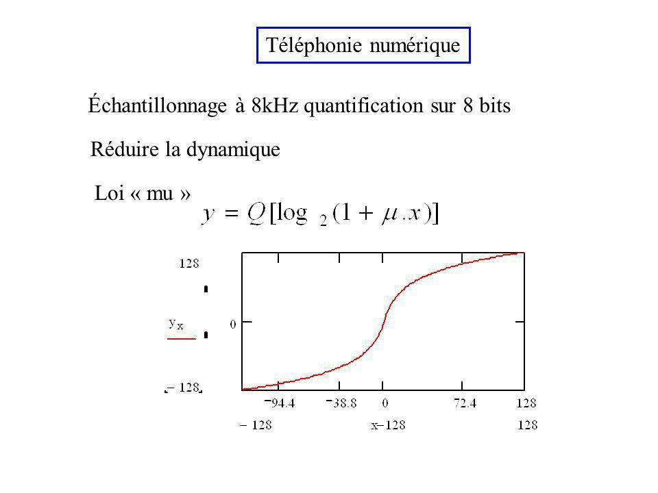 Téléphonie numérique Réduire la dynamique Loi « mu » Échantillonnage à 8kHz quantification sur 8 bits