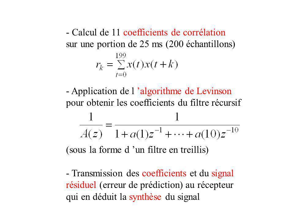 - Calcul de 11 coefficients de corrélation sur une portion de 25 ms (200 échantillons) - Application de l algorithme de Levinson pour obtenir les coefficients du filtre récursif (sous la forme d un filtre en treillis) - Transmission des coefficients et du signal résiduel (erreur de prédiction) au récepteur qui en déduit la synthèse du signal