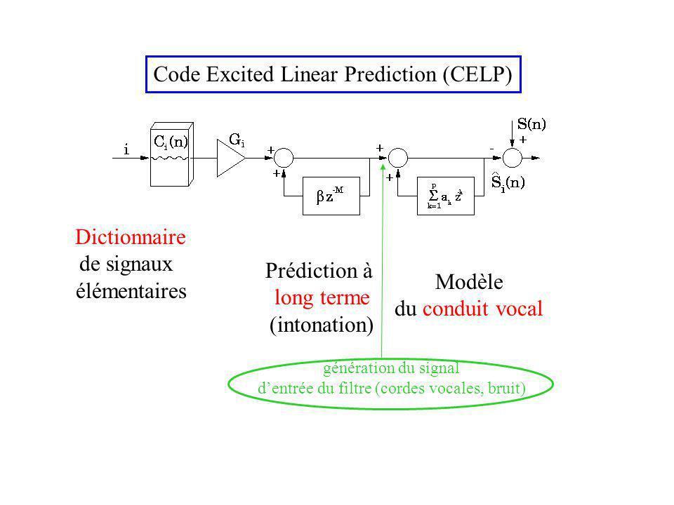 Code Excited Linear Prediction (CELP) Dictionnaire de signaux élémentaires Prédiction à long terme (intonation) Modèle du conduit vocal génération du signal dentrée du filtre (cordes vocales, bruit)