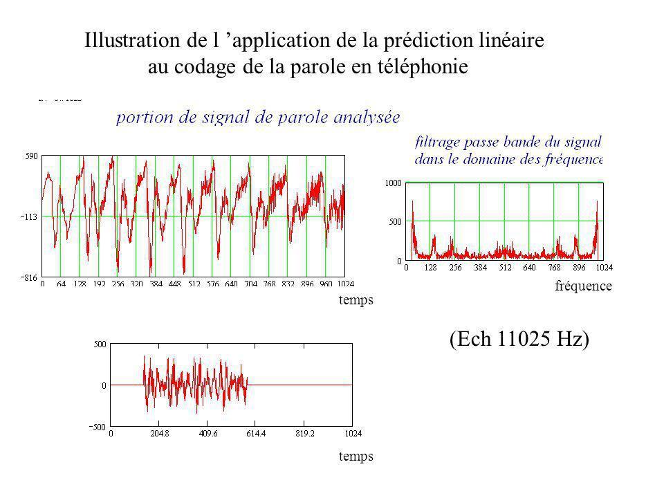 (Ech 11025 Hz) temps fréquence Illustration de l application de la prédiction linéaire au codage de la parole en téléphonie