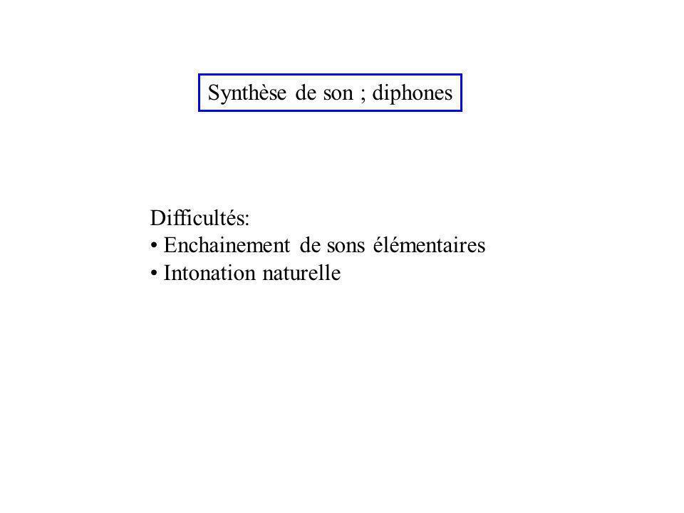 Synthèse de son ; diphones Difficultés: Enchainement de sons élémentaires Intonation naturelle