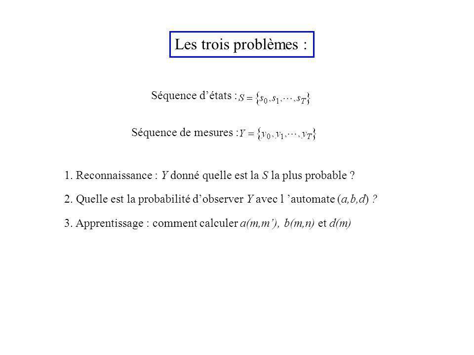 Les trois problèmes : 1.Reconnaissance : Y donné quelle est la S la plus probable .