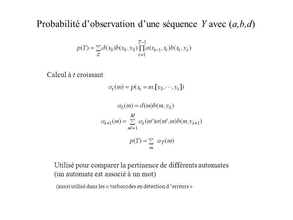 Probabilité dobservation dune séquence Y avec (a,b,d) Calcul à t croissant Utilisé pour comparer la pertinence de différents automates (un automate est associé à un mot) (aussi utilisé dans les « turbocodes en détection d erreurs »