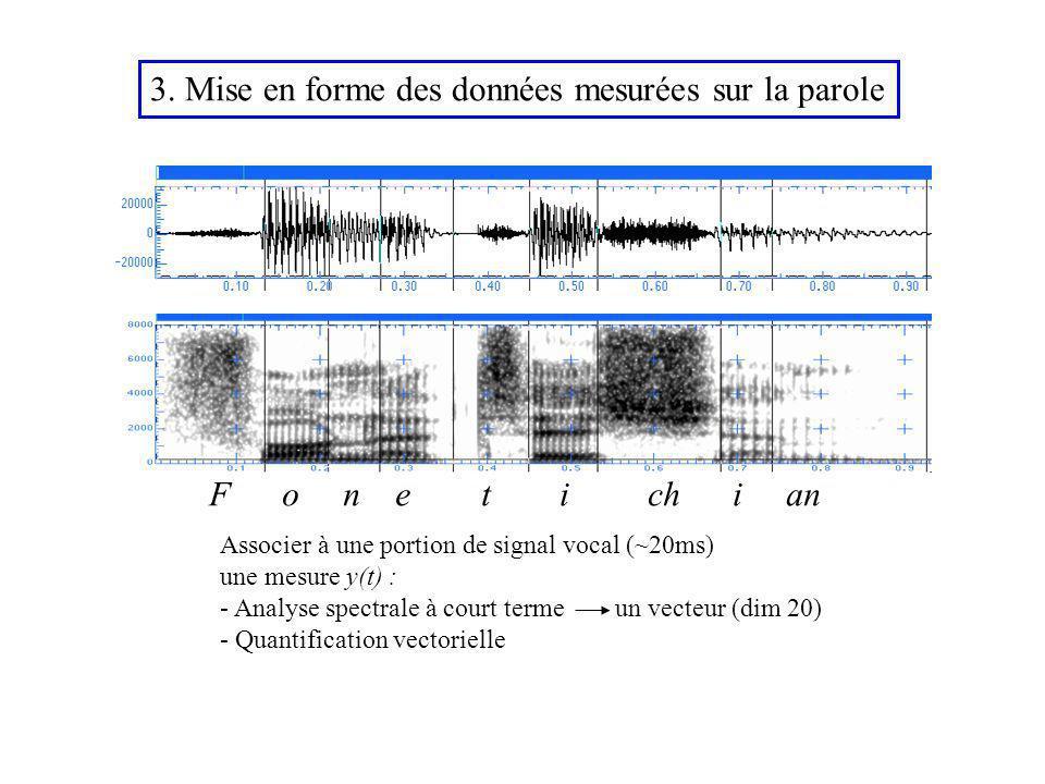 3. Mise en forme des données mesurées sur la parole Associer à une portion de signal vocal (~20ms) une mesure y(t) : - Analyse spectrale à court terme
