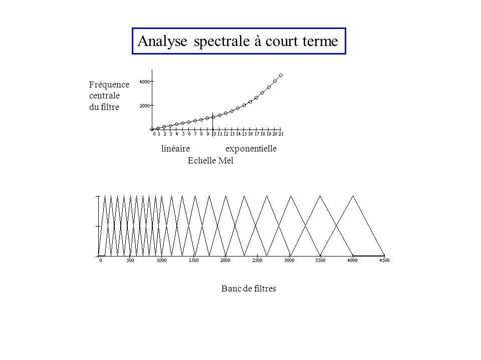 Analyse spectrale à court terme Echelle Mel linéaireexponentielle Fréquence centrale du filtre Banc de filtres