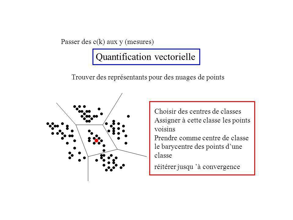 Quantification vectorielle Trouver des représentants pour des nuages de points Choisir des centres de classes Assigner à cette classe les points voisins Prendre comme centre de classe le barycentre des points dune classe réitérer jusqu à convergence Passer des c(k) aux y (mesures)