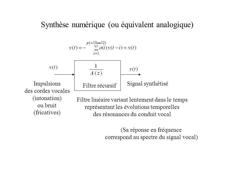 Synthèse numérique (ou équivalent analogique) Filtre récursif Filtre linéaire variant lentement dans le temps représentant les évolutions temporelles des résonances du conduit vocal Impulsions des cordes vocales (intonation) ou bruit (fricatives) (Sa réponse en fréquence correspond au spectre du signal vocal) Signal synthétisé