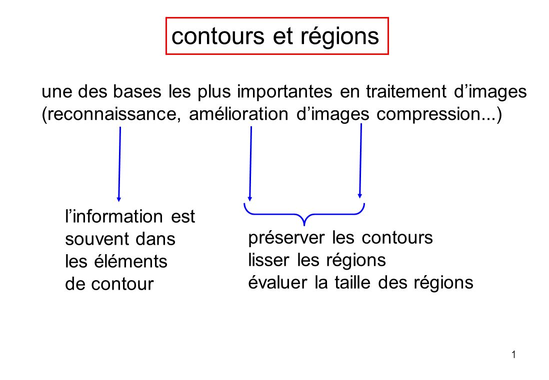 1 contours et régions une des bases les plus importantes en traitement dimages (reconnaissance, amélioration dimages compression...) linformation est