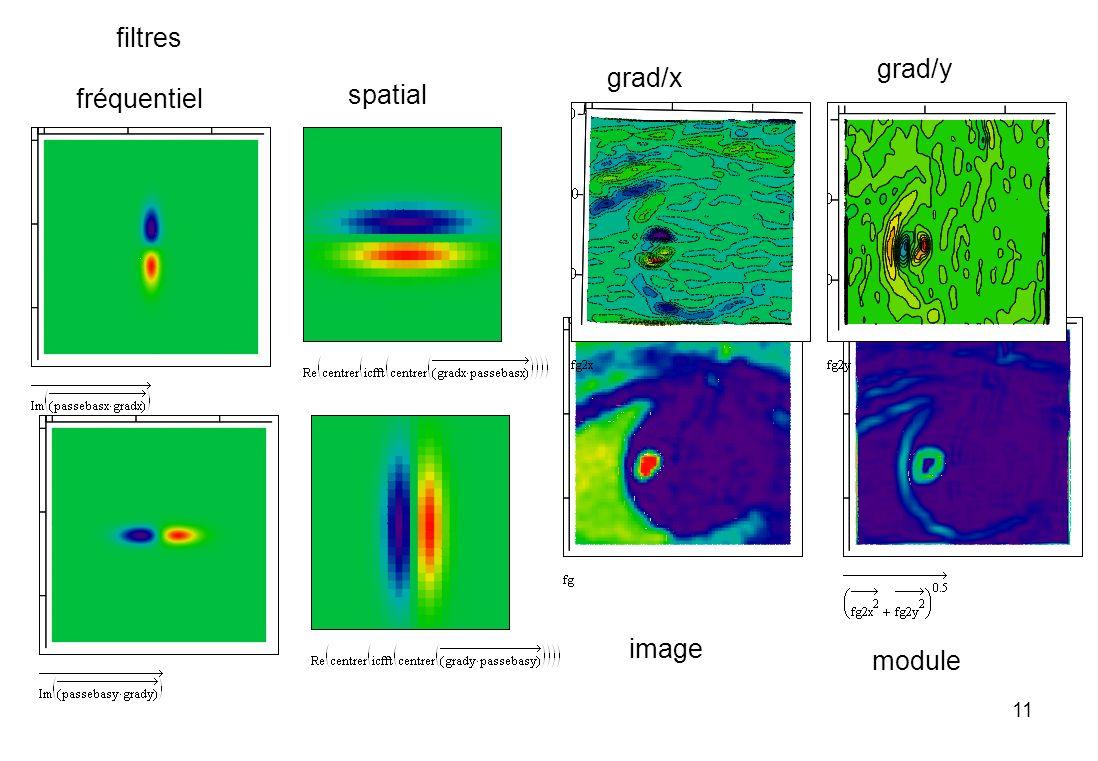 11 spatial fréquentiel image module grad/x grad/y filtres
