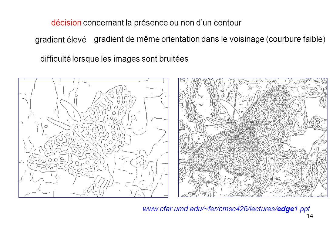 14 décision concernant la présence ou non dun contour gradient élevé gradient de même orientation dans le voisinage (courbure faible) difficulté lorsq