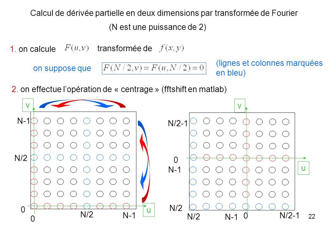 22 Calcul de dérivée partielle en deux dimensions par transformée de Fourier 1. on calcule transformée de 2. on effectue lopération de « centrage » (f
