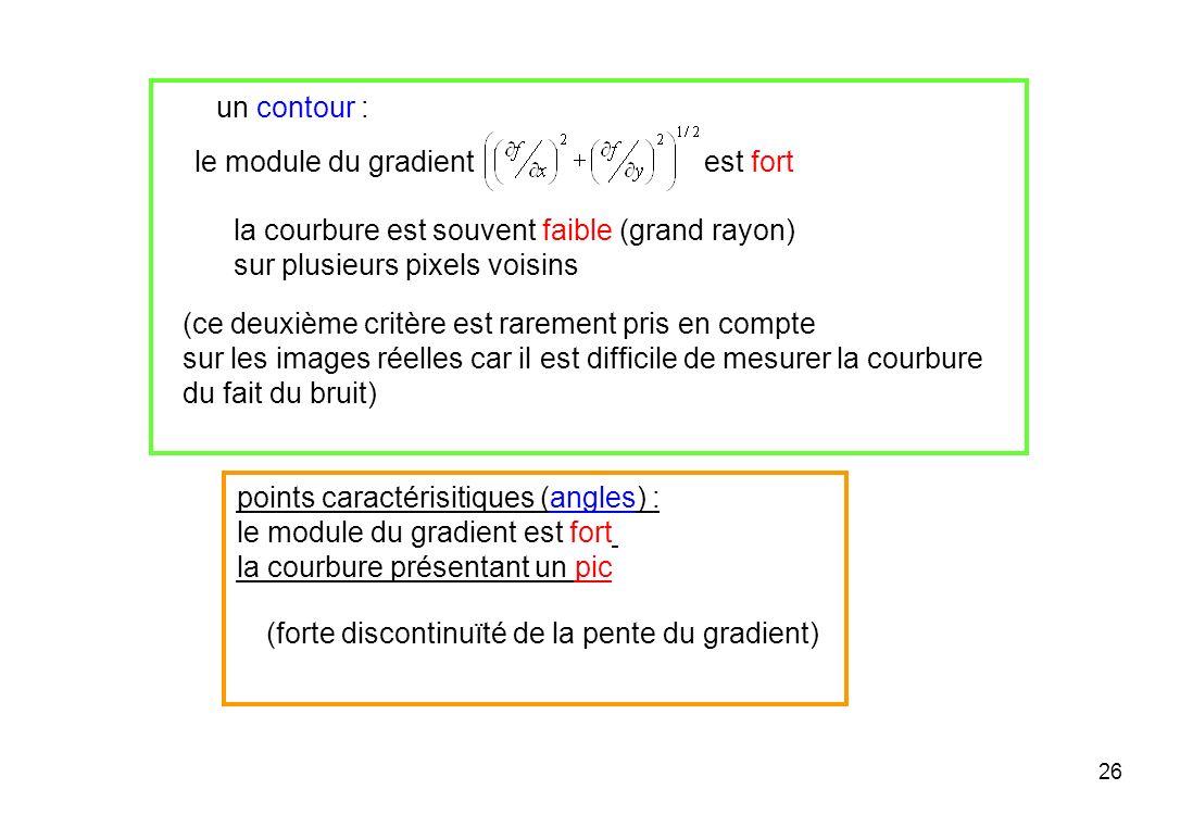 26 un contour : le module du gradient est fort la courbure est souvent faible (grand rayon) sur plusieurs pixels voisins (ce deuxième critère est rare