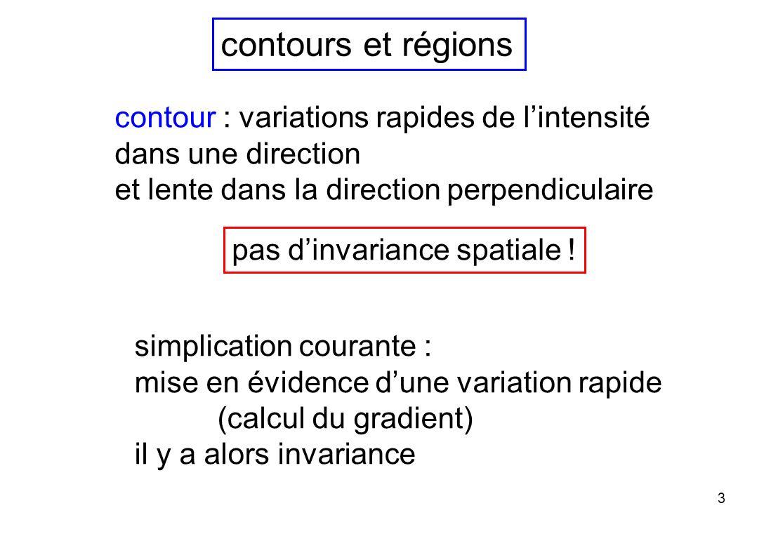14 décision concernant la présence ou non dun contour gradient élevé gradient de même orientation dans le voisinage (courbure faible) difficulté lorsque les images sont bruitées www.cfar.umd.edu/~fer/cmsc426/lectures/edge1.ppt