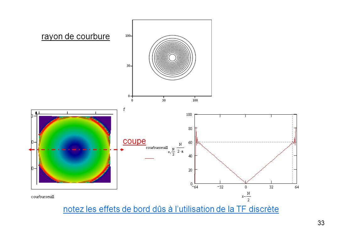 33 notez les effets de bord dûs à lutilisation de la TF discrète rayon de courbure coupe