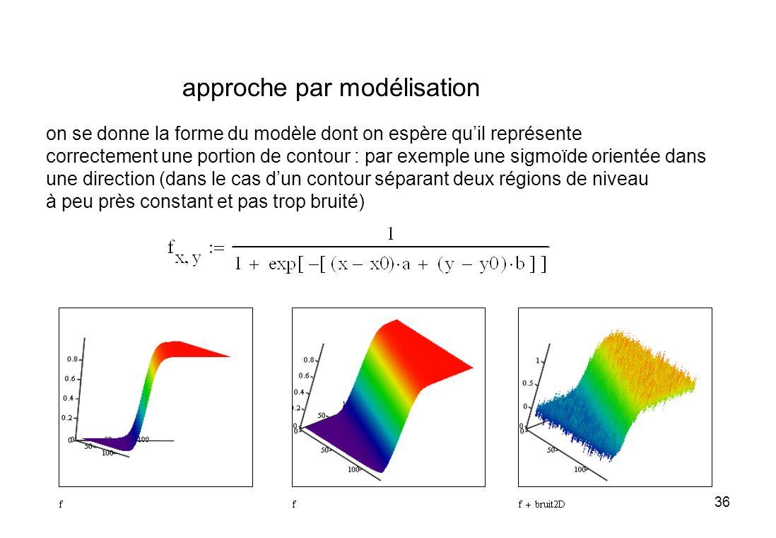 36 approche par modélisation on se donne la forme du modèle dont on espère quil représente correctement une portion de contour : par exemple une sigmo