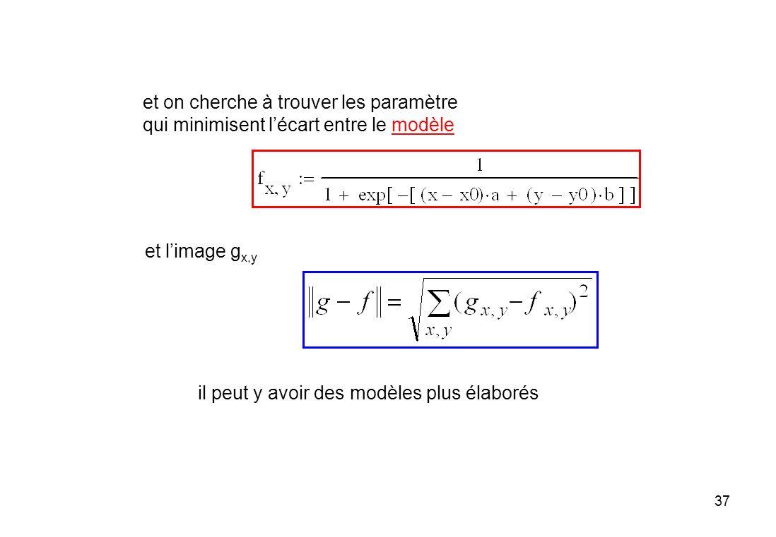 37 et on cherche à trouver les paramètre qui minimisent lécart entre le modèle et limage g x,y il peut y avoir des modèles plus élaborés