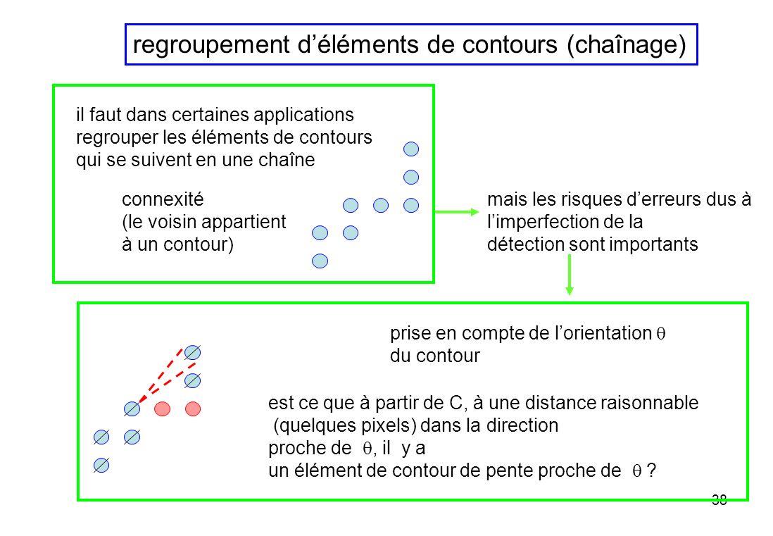 38 regroupement déléments de contours (chaînage) il faut dans certaines applications regrouper les éléments de contours qui se suivent en une chaîne m