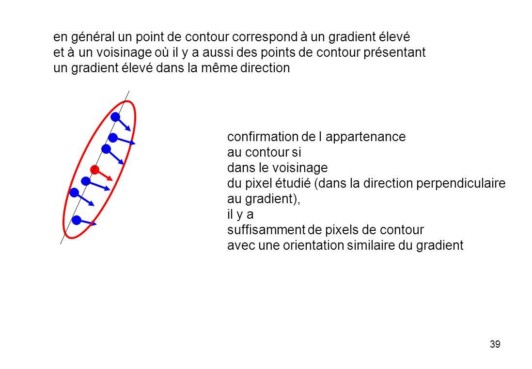 39 en général un point de contour correspond à un gradient élevé et à un voisinage où il y a aussi des points de contour présentant un gradient élevé