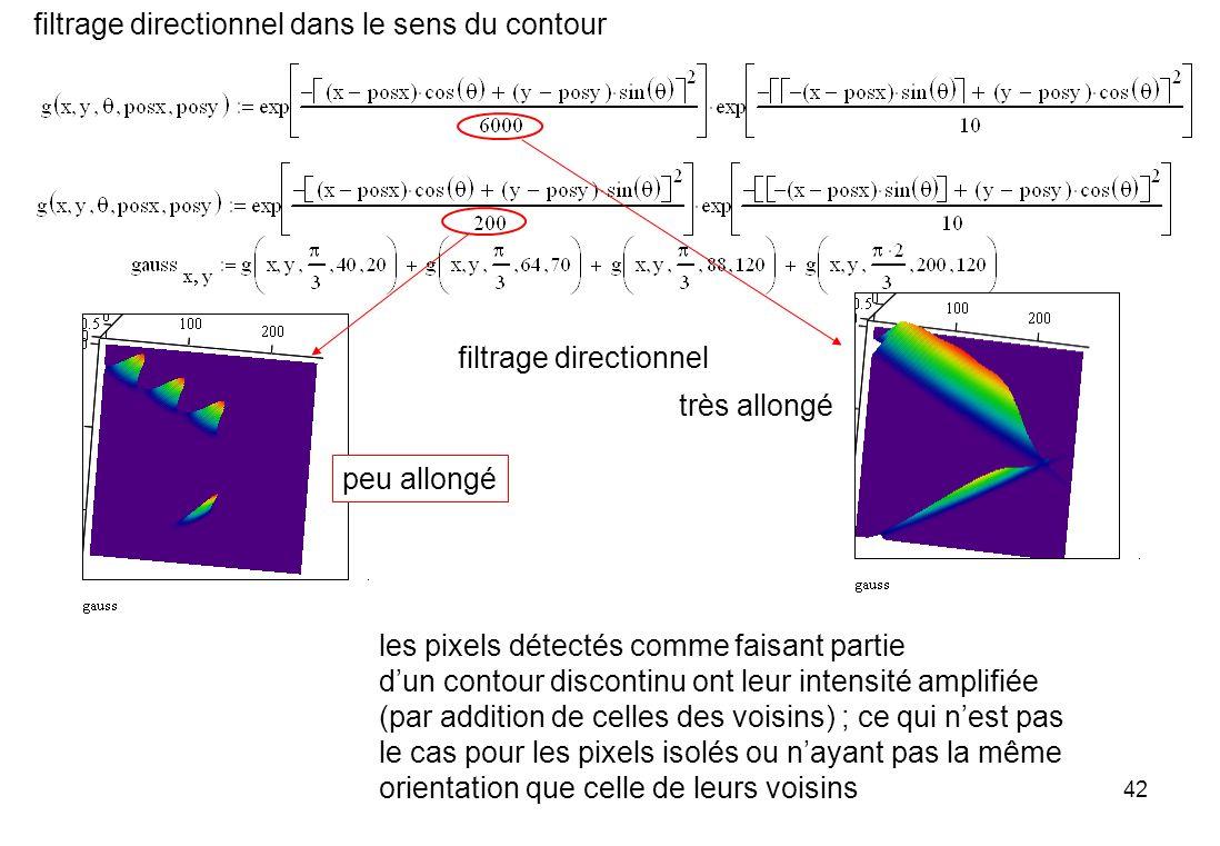 42 les pixels détectés comme faisant partie dun contour discontinu ont leur intensité amplifiée (par addition de celles des voisins) ; ce qui nest pas