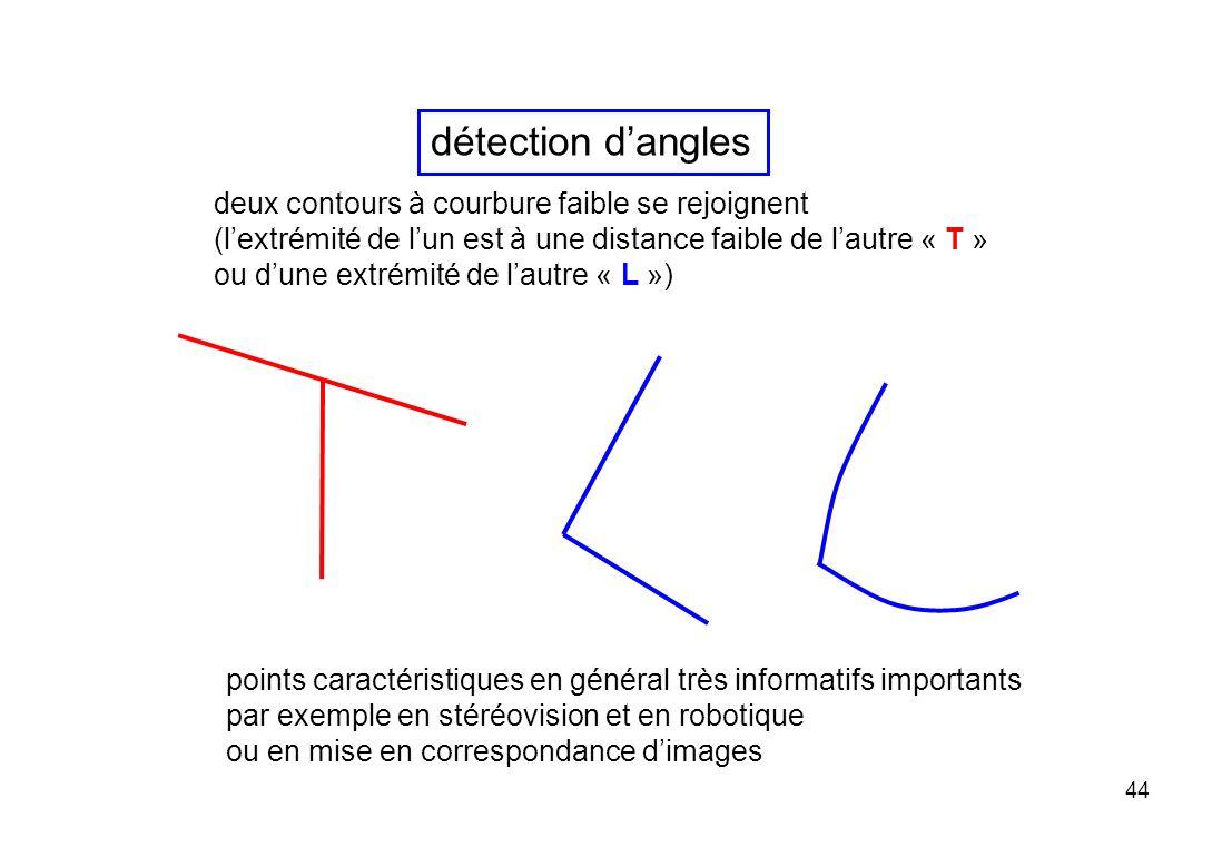 44 détection dangles points caractéristiques en général très informatifs importants par exemple en stéréovision et en robotique ou en mise en correspo