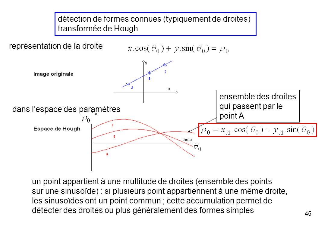 45 détection de formes connues (typiquement de droites) transformée de Hough dans lespace des paramètres un point appartient à une multitude de droite