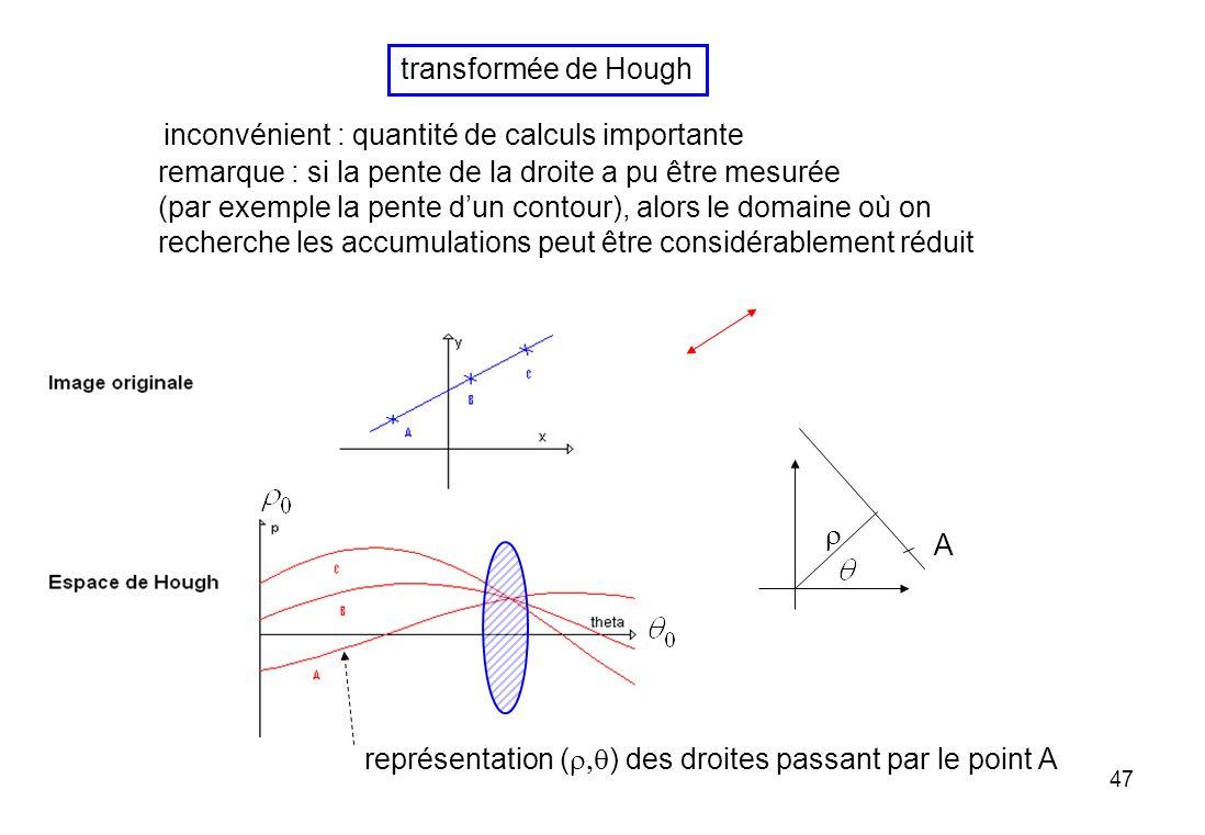 47 remarque : si la pente de la droite a pu être mesurée (par exemple la pente dun contour), alors le domaine où on recherche les accumulations peut ê