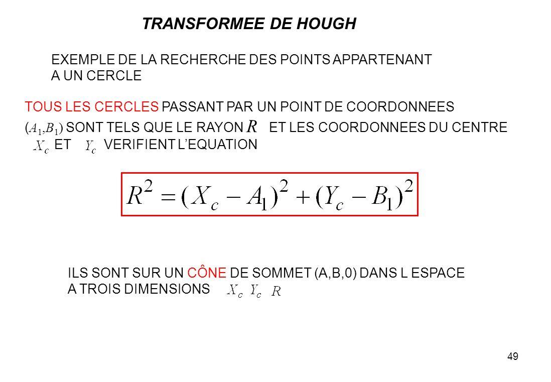 49 TRANSFORMEE DE HOUGH EXEMPLE DE LA RECHERCHE DES POINTS APPARTENANT A UN CERCLE TOUS LES CERCLES PASSANT PAR UN POINT DE COORDONNEES ( A 1,B 1 ) SO