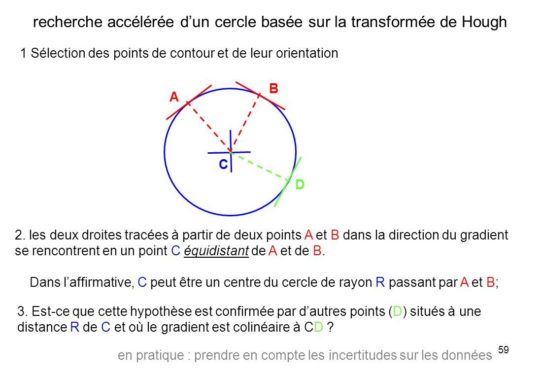 59 recherche accélérée dun cercle basée sur la transformée de Hough 1 Sélection des points de contour et de leur orientation 2. les deux droites tracé