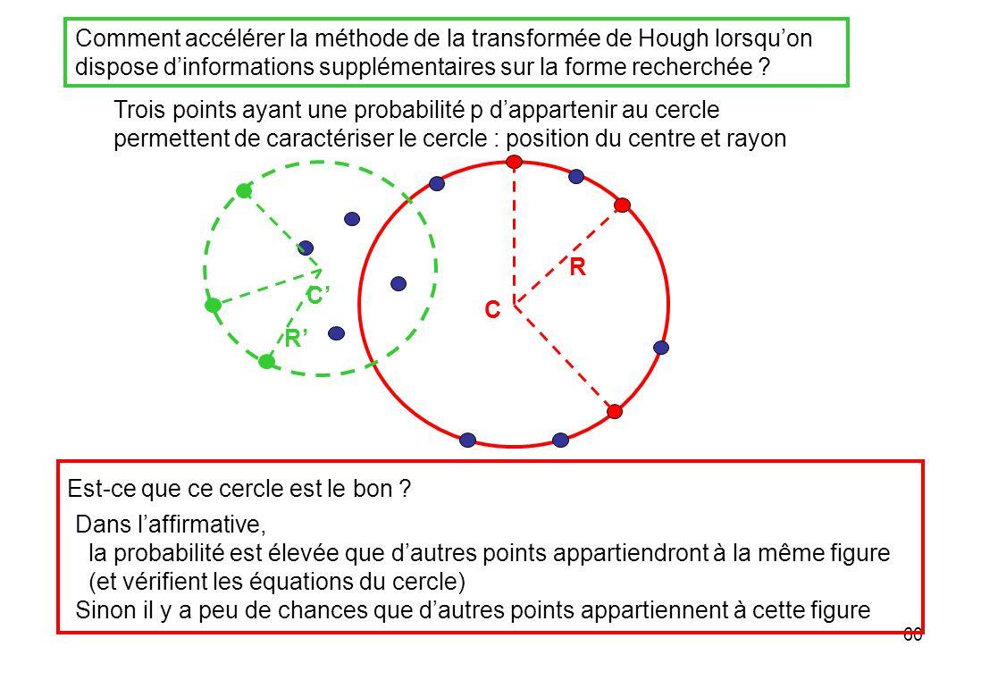 60 Comment accélérer la méthode de la transformée de Hough lorsquon dispose dinformations supplémentaires sur la forme recherchée ? Trois points ayant
