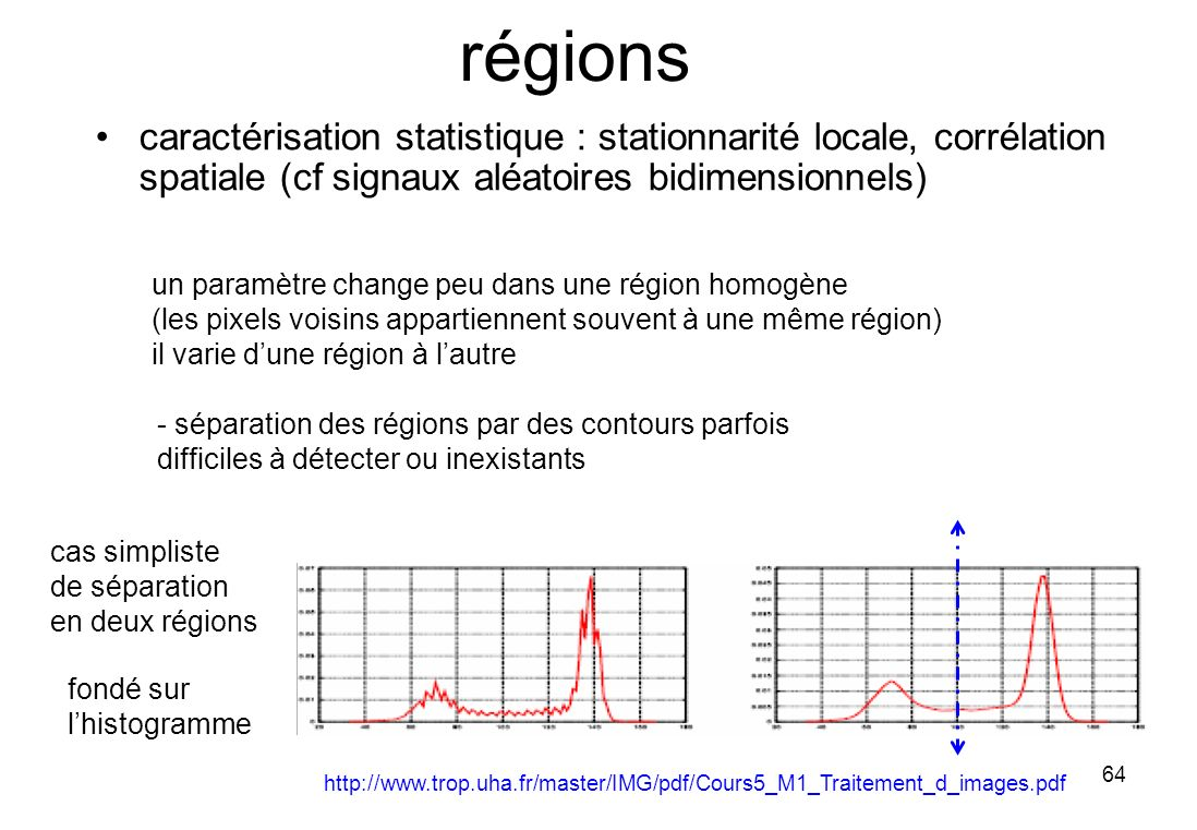 64 régions caractérisation statistique : stationnarité locale, corrélation spatiale (cf signaux aléatoires bidimensionnels) un paramètre change peu da
