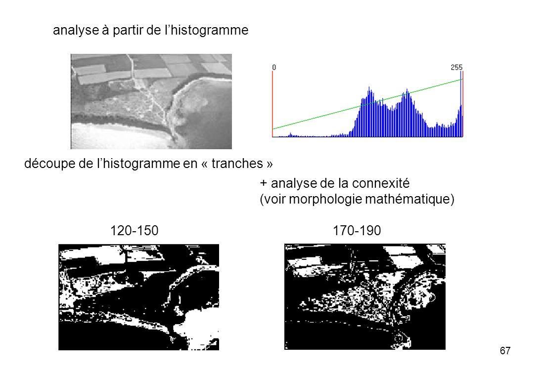 67 analyse à partir de lhistogramme découpe de lhistogramme en « tranches » + analyse de la connexité (voir morphologie mathématique) 120-150170-190