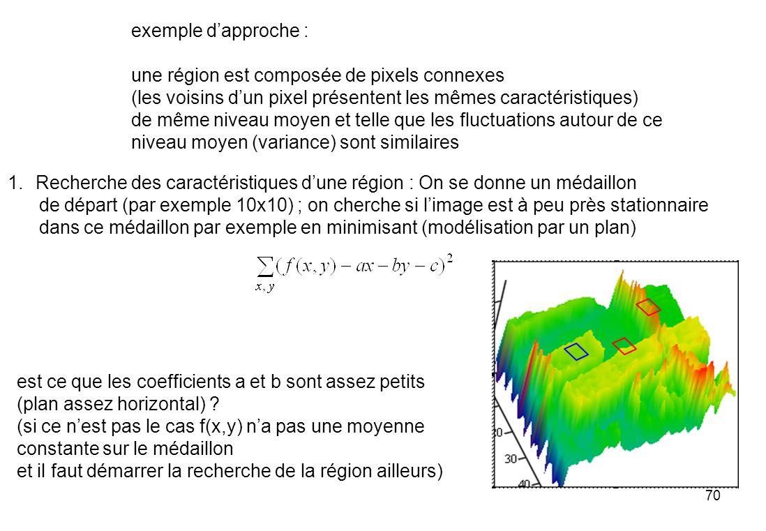 70 exemple dapproche : une région est composée de pixels connexes (les voisins dun pixel présentent les mêmes caractéristiques) de même niveau moyen e