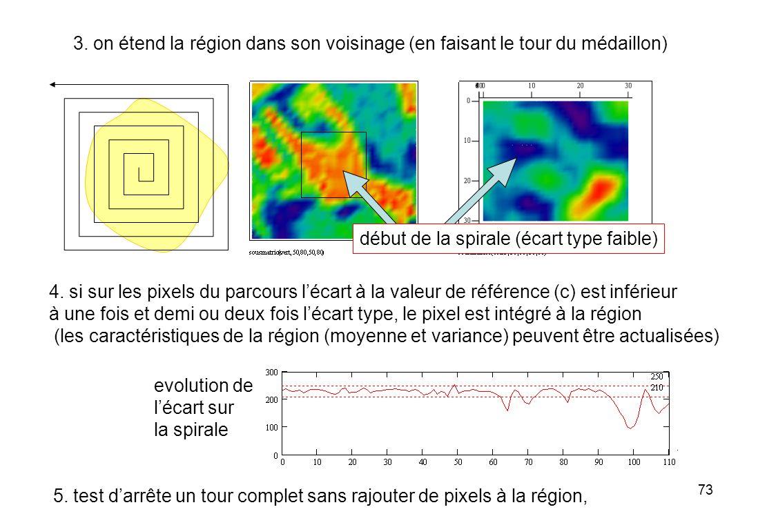 73 3. on étend la région dans son voisinage (en faisant le tour du médaillon) 4. si sur les pixels du parcours lécart à la valeur de référence (c) est