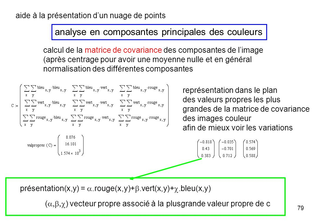 79 analyse en composantes principales des couleurs représentation dans le plan des valeurs propres les plus grandes de la matrice de covariance des im