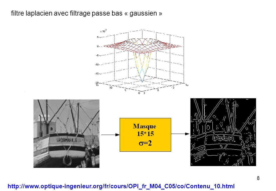 9 filtre de Canny Deriche Optimisation dun critère caractérisant le contour : filtrage passe haut + lissage dans les deux directions (abscisse et ordonnée) par un filtre de réponse impulsionnelle et de réponse en fréquence Deriche : implémentation sous la forme de filtres récursifs double effet : dérivation pour les basses fréquences et lissage pour les hautes fréquences
