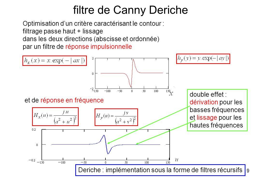9 filtre de Canny Deriche Optimisation dun critère caractérisant le contour : filtrage passe haut + lissage dans les deux directions (abscisse et ordo