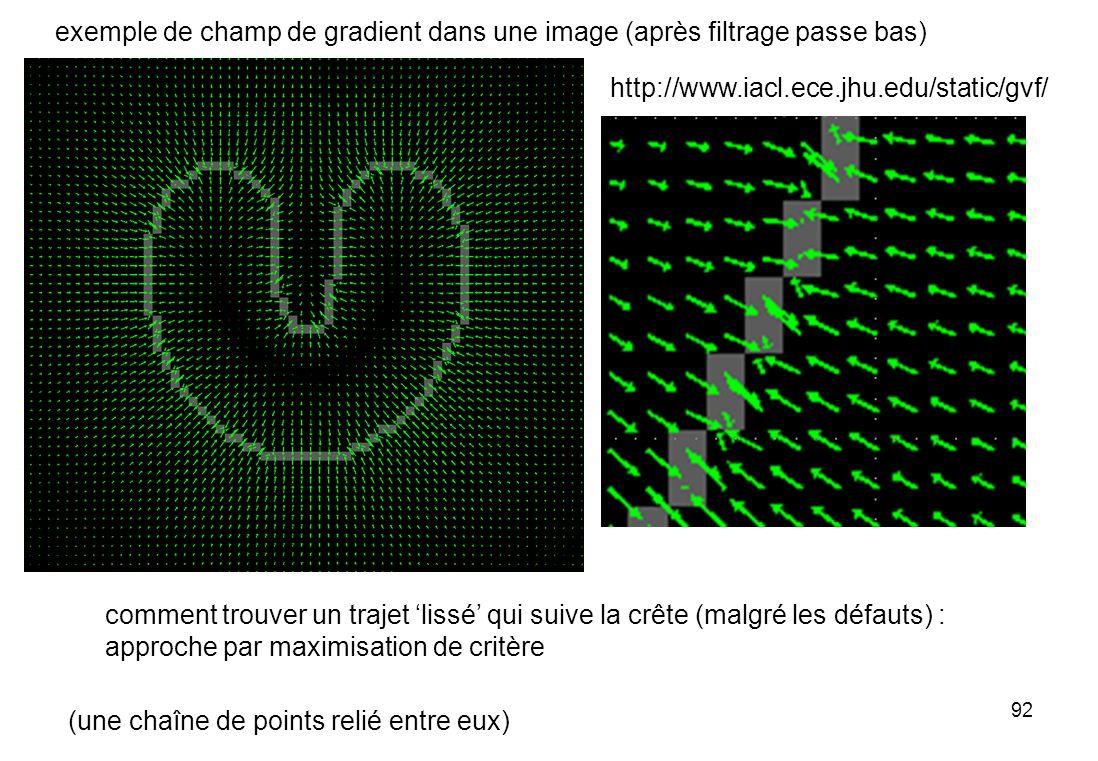 92 exemple de champ de gradient dans une image (après filtrage passe bas) http://www.iacl.ece.jhu.edu/static/gvf/ comment trouver un trajet lissé qui