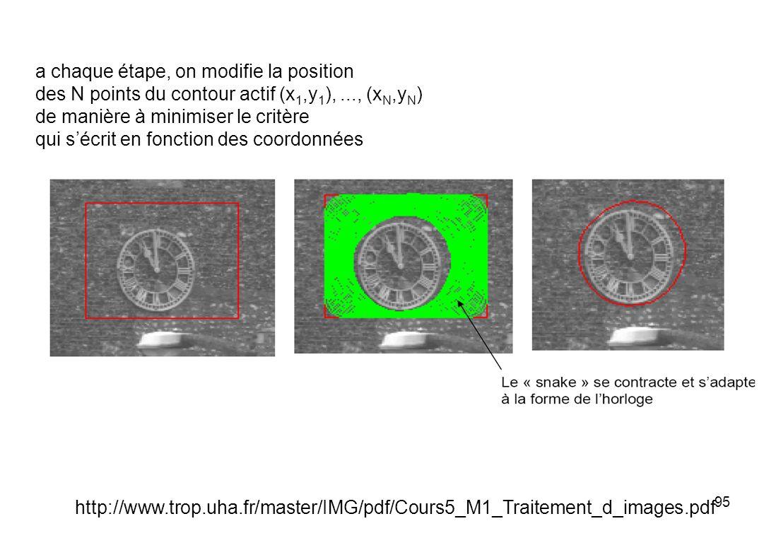 95 http://www.trop.uha.fr/master/IMG/pdf/Cours5_M1_Traitement_d_images.pdf a chaque étape, on modifie la position des N points du contour actif (x 1,y