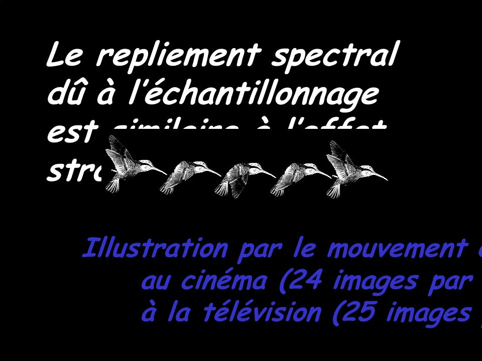 stroboscope Le repliement spectral dû à léchantillonnage est similaire à leffet stroboscopique : Illustration par le mouvement dune roue au cinéma (24