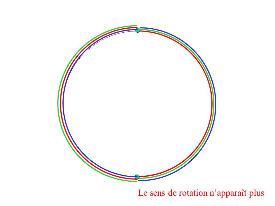 Le sens de rotation napparaît plus