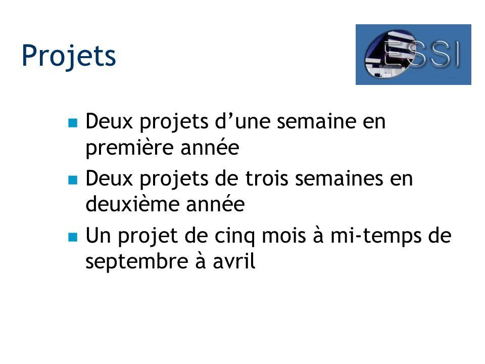 Projets n Deux projets dune semaine en première année n Deux projets de trois semaines en deuxième année n Un projet de cinq mois à mi-temps de septembre à avril
