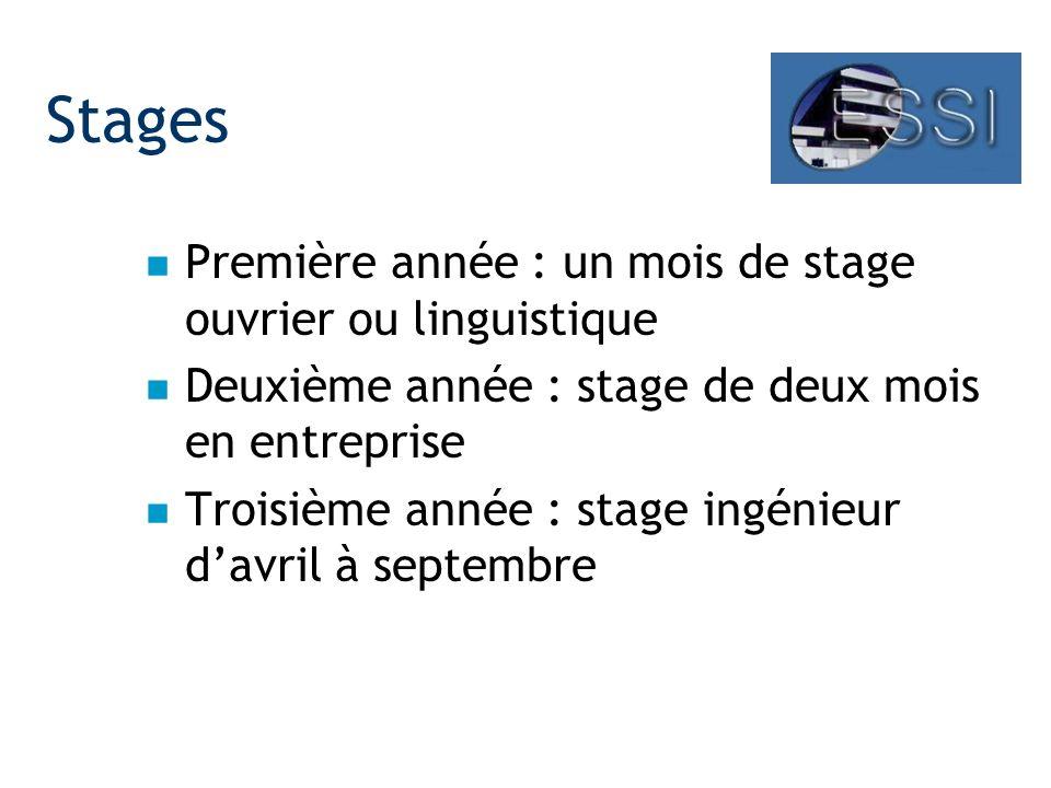 Stages n Première année : un mois de stage ouvrier ou linguistique n Deuxième année : stage de deux mois en entreprise n Troisième année : stage ingénieur davril à septembre
